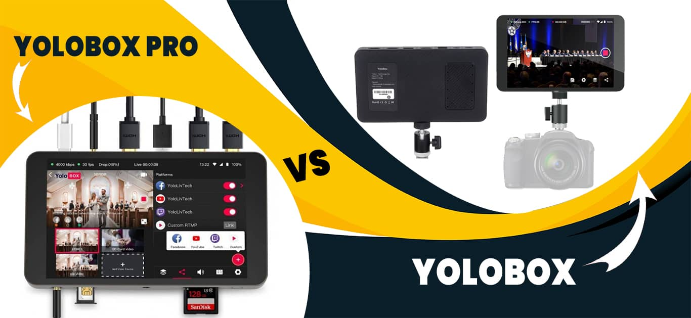 Difference Between Yolobox and Yolobox Pro